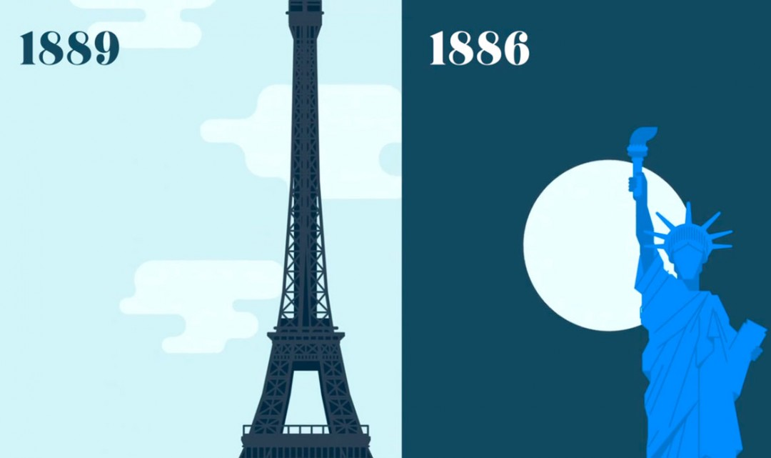 París Versus New York